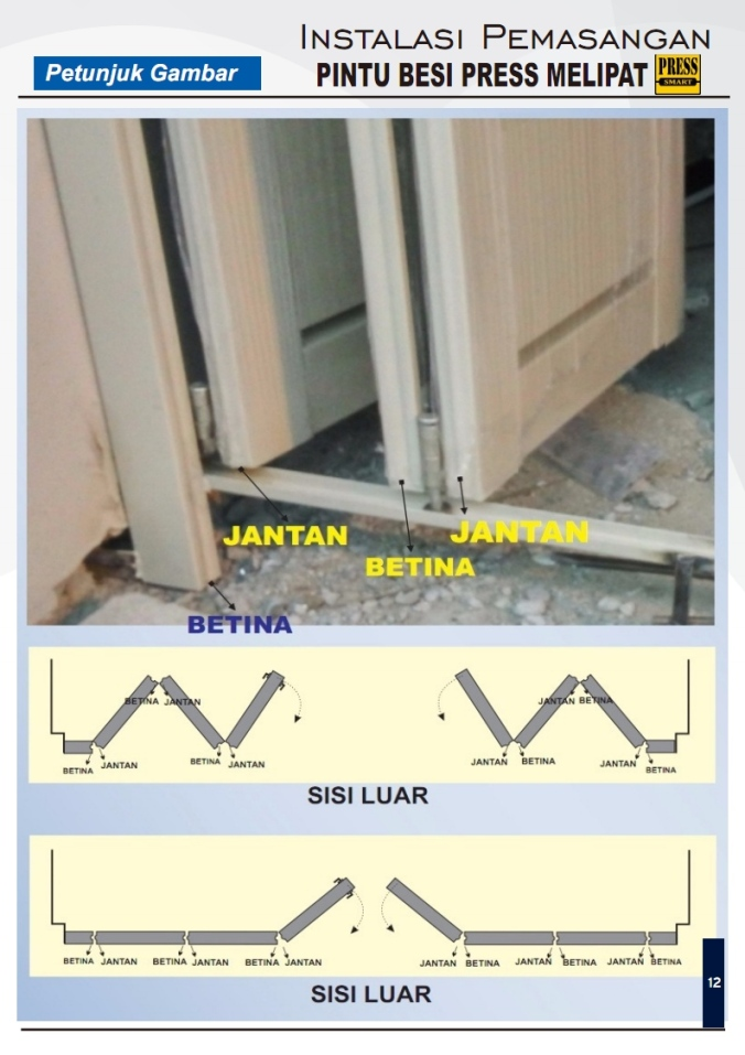petunjuk-pemasangan-pintu-besi-pressjpg_page16