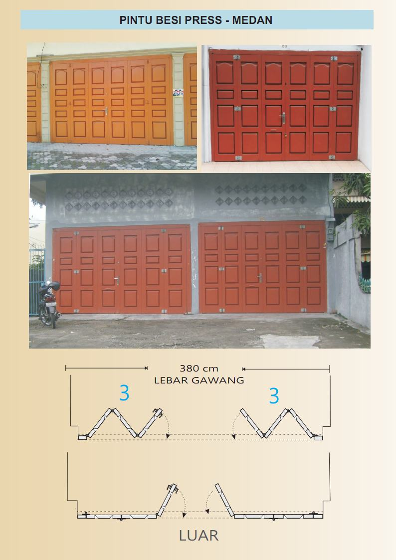 Sistem Pemasangan Pintu Press KENTjpg_Page1