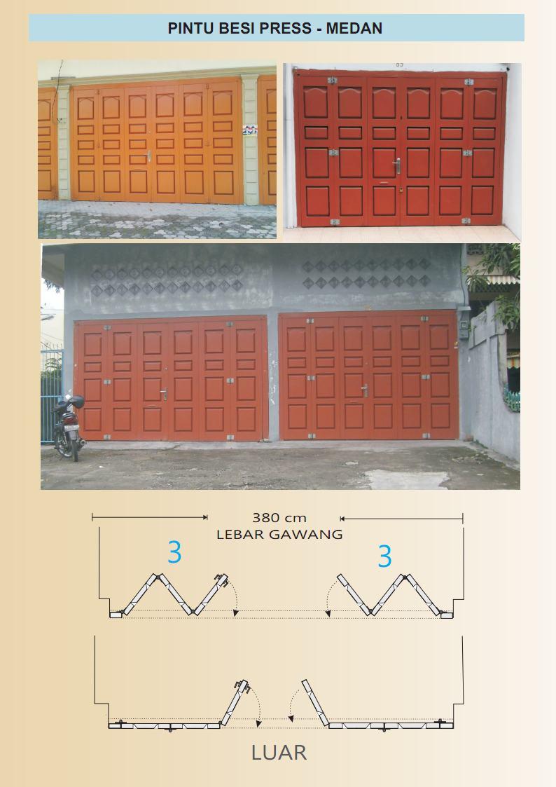 Sistem Pemasangan Pintu Press KENTjpg_Page1